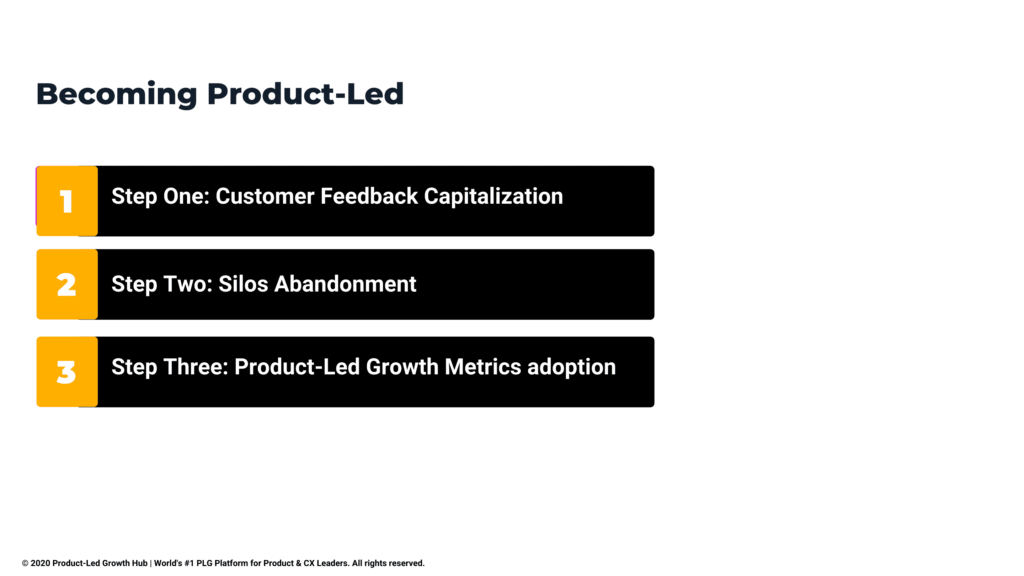"""<img src=""""becoming-product-led.png """" alt=""""becoming-product-led""""/>"""