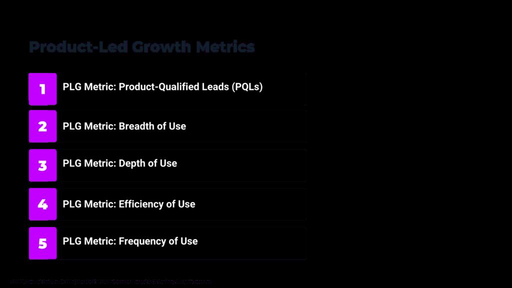 "<img src=""product-led-growth-metrics.png "" alt=""product-led-growth-metrics""/>"