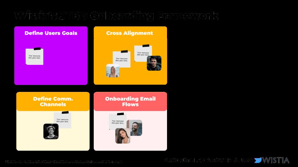 "<img src=""product-led-onboarding-jtbd.png"" alt=""product-led onboarding jtbd""/>"