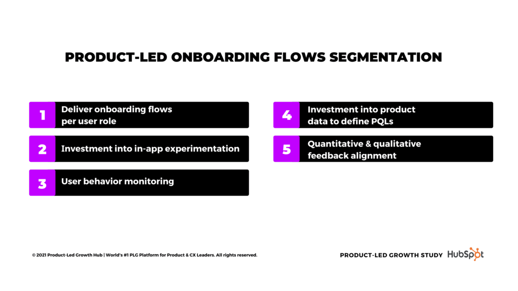 """<img src=""""Product-Led-Onboarding-success-coaching.png"""" alt=""""Product-Led Onboarding success coaching.png""""/>"""