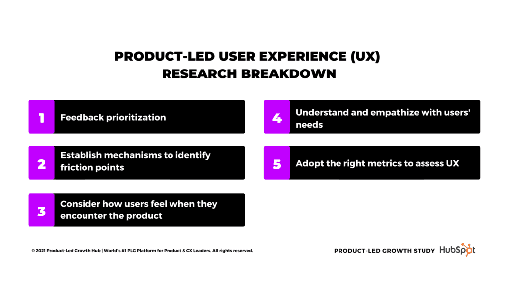 """<img src=""""Product-Led-Onboarding-friction-points.png"""" alt=""""Product-Led Onboarding friction points.png""""/>"""