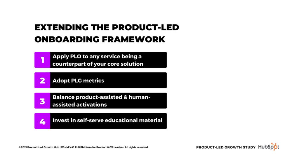 "<img src=""Product-Led-onboarding-framework-extension.png"" alt=""Product-Led-onboarding framework extension.png""/>"