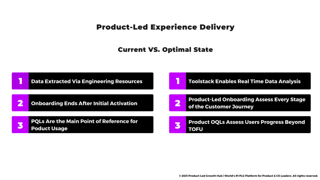 """<img src=""""product-led-experience-delivery.png"""" alt=""""product-led growth experience""""/>"""