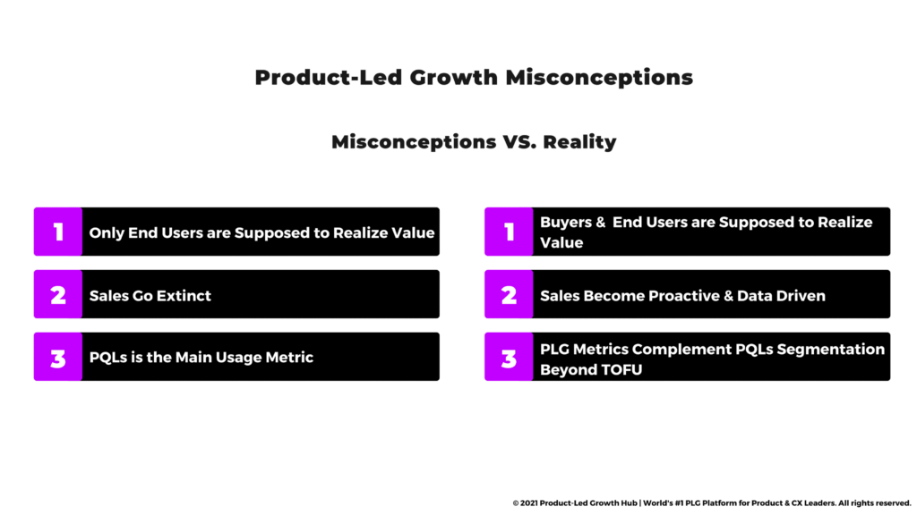 """<img src=""""product-led-growth-misconceptions.png"""" alt=""""product-led growth misconceptions""""/>"""