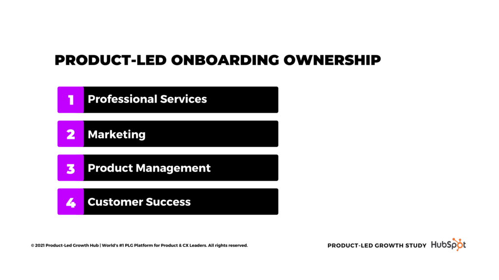 """<img src=""""product-led-onboarding-ownership.png"""" alt=""""product-led onboarding ownership""""/>"""