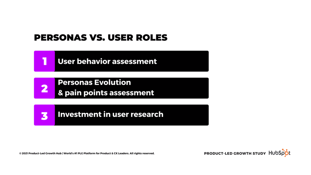 """<img src=""""product-led-onboarding-personas-roles.png"""" alt=""""product-led onboarding personas vs. user roles""""/>"""