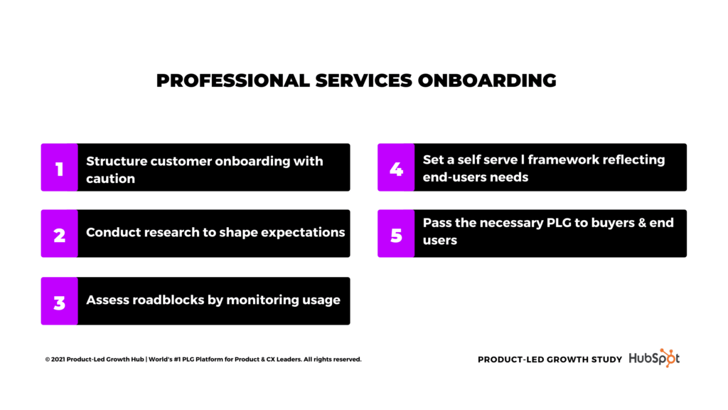 """<img src=""""professional-services-onboarding.png"""" alt=""""professional services onboarding.png""""/>"""